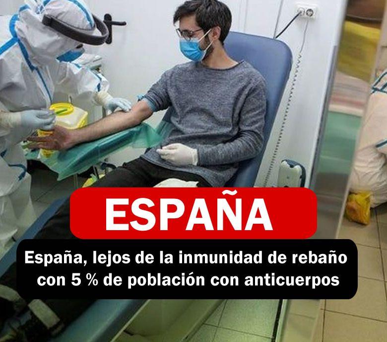 España lejos de la inmunidad