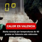 alerta naranja en Valencia por calor