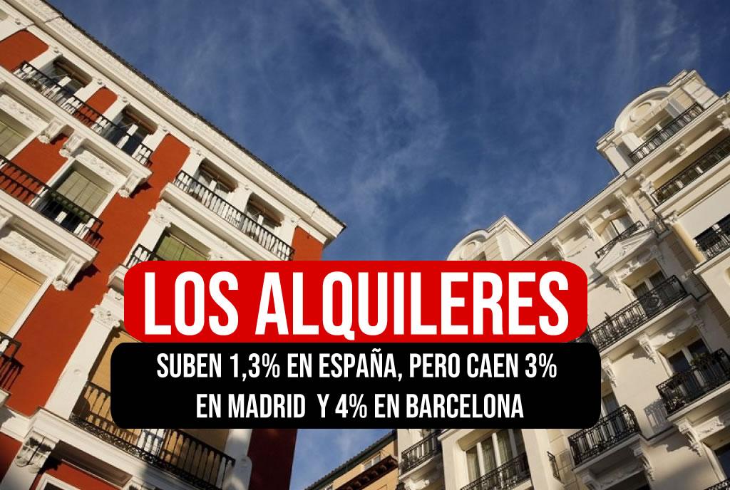 Los alquileres suben 1,3%