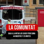 coronavirus en la comunitat valenciana