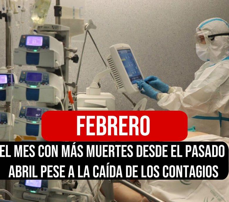 Febrero el mes con más muertes de Coronavirus